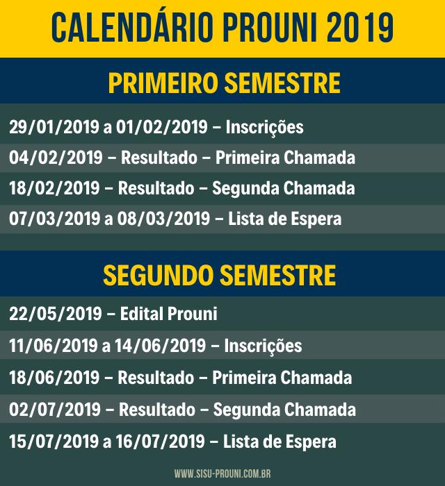 Calendário Prouni 2019